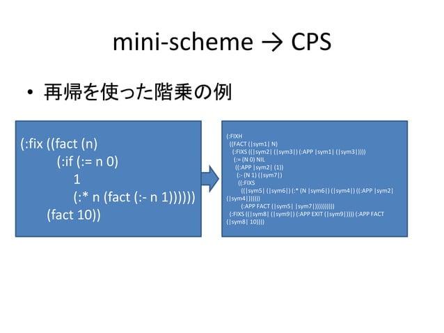 mini-scheme → CPS • 再帰を使った階乗の例 (:fix ((fact (n) (:if (:= n 0) 1 (:* n (fact (:- n 1)))))) (fact 10)) (:FIXH ((FACT (|sym1|...