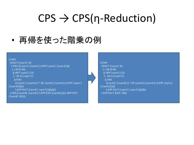 CPS → CPS(η-Reduction) • 再帰を使った階乗の例 (:FIXH ((FACT (|sym1| N) (:FIXS ((|sym2| (|sym3|) (:APP |sym1| (|sym3|)))) (:= (N 0) N...