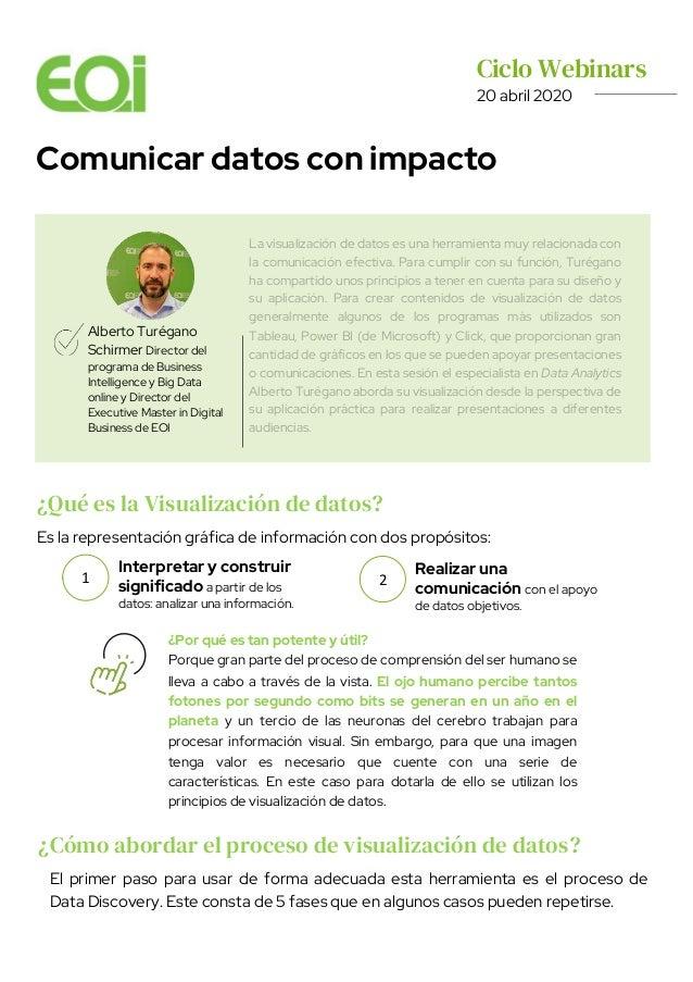 Ciclo Webinars. 20 abril 2020 Comunicar datos con impacto Alberto Turégano Schirmer Director del programa de Business Inte...