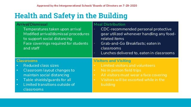 Health and Safety in the Building Arrival/Dismissal • Temperatures taken upon arrival • Modified arrival/dismissal procedu...