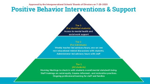 Positive Behavior Interventions & Support Tier 3 (For identified students) Access to mental health and social work support...