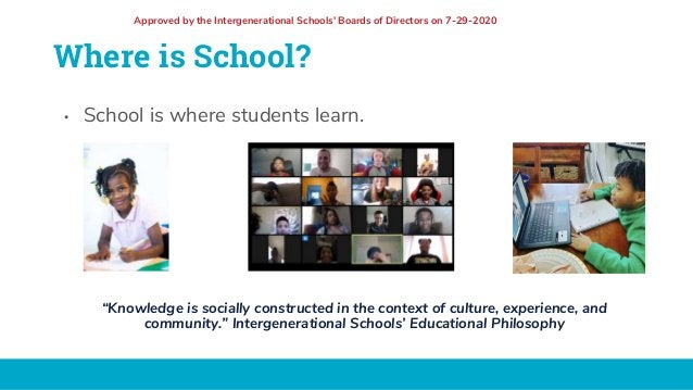 """Where is School? • School is where students learn. """"Knowledge is socially constructed in the context of culture, experienc..."""