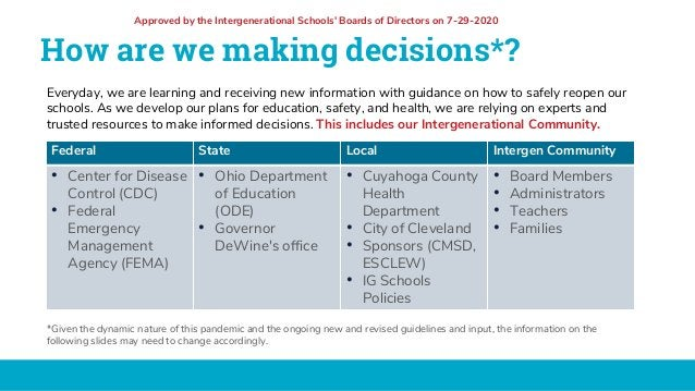How are we making decisions*? Federal State Local Intergen Community • Center for Disease Control (CDC) • Federal Emergenc...