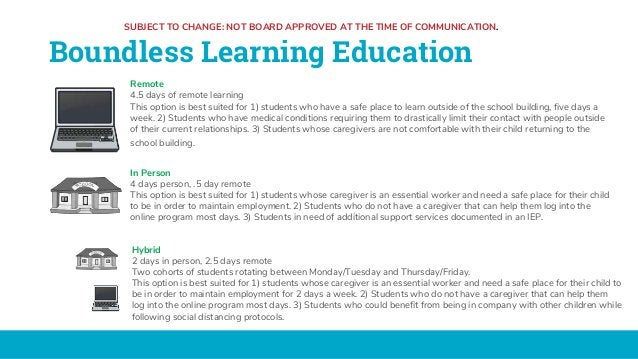 Boundless Learning Education SUBJECT TO CHANGE: NOT BOARD APPROVED AT THE TIME OF COMMUNICATION. In Person 4 days person, ...