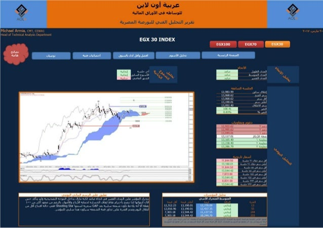 البورصة المصرية تقرير التحليل الفنى من شركة عربية اون لاين ليوم الاثنين 20-3-2017