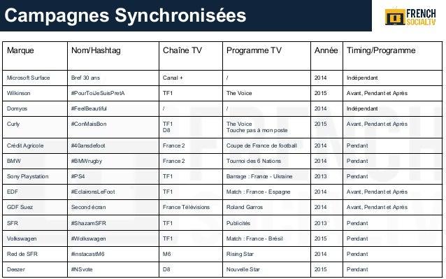 programme chaine 20
