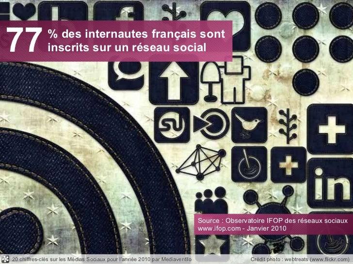 20 chiffres-clés sur les Médias Sociaux pour l'année 2010 Slide 2
