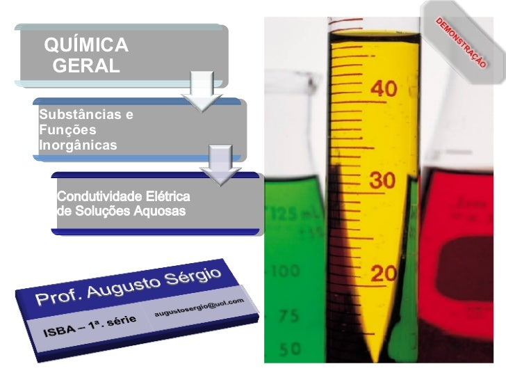 QUÍMICA GERAL Substâncias e Funções Inorgânicas Condutividade Elétrica de Soluções Aquosas