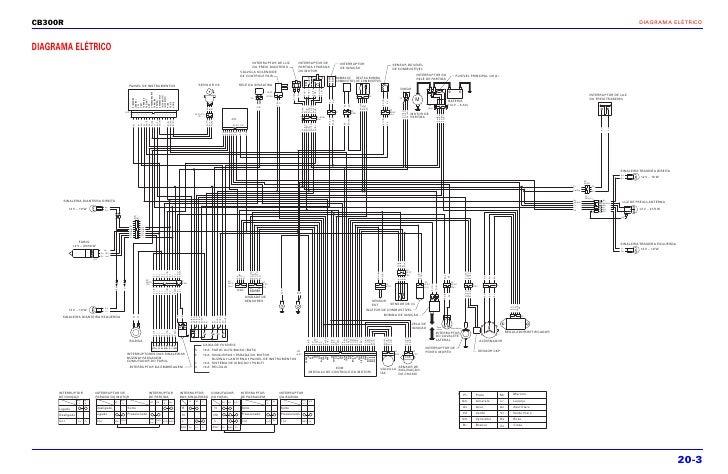 20 diagramas elétricos