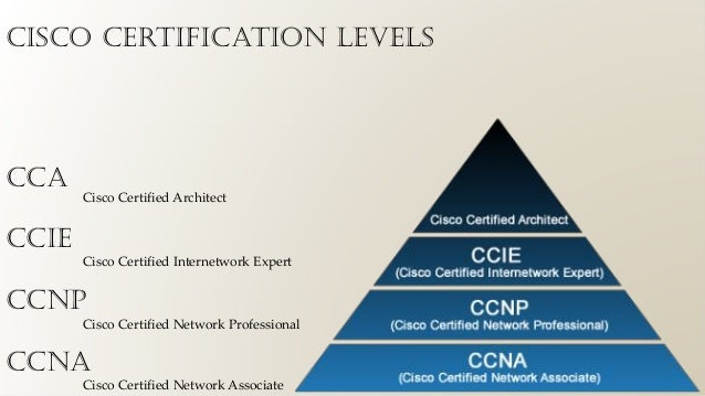 cisco certification essay We offer five levels of network certification: entry, associate, professional, expert and architect, the highest level of accreditation within the cisco career certification program.
