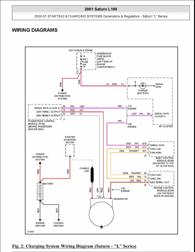 2002 saturn l200 underhood fuse box diagram   43 wiring