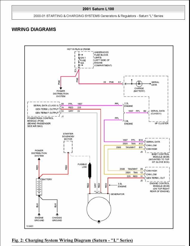 2003 Saturn L200 Pcm Wiring Diagram efcaviation – In Dis Module Wiring Diagram For 2003 Saturn L200