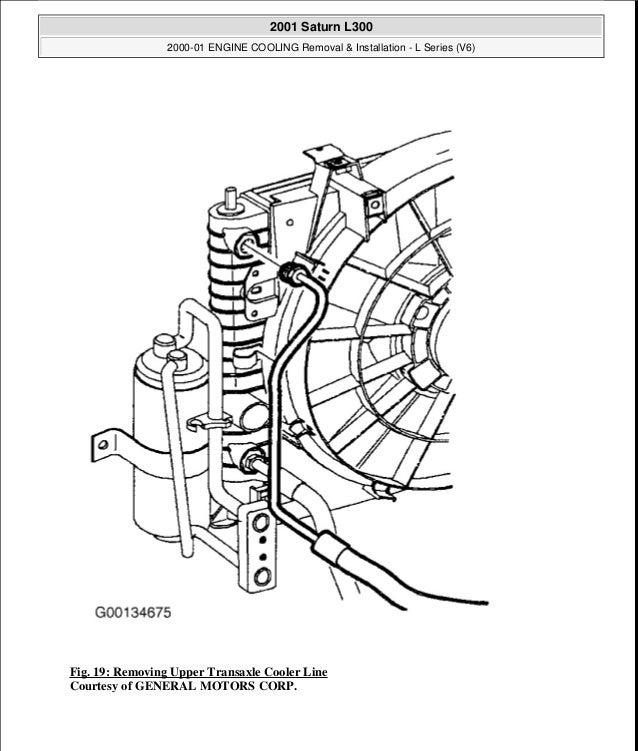 1990 mazda miata cooling system diagram 2004 mazda 3 cooling system diagram