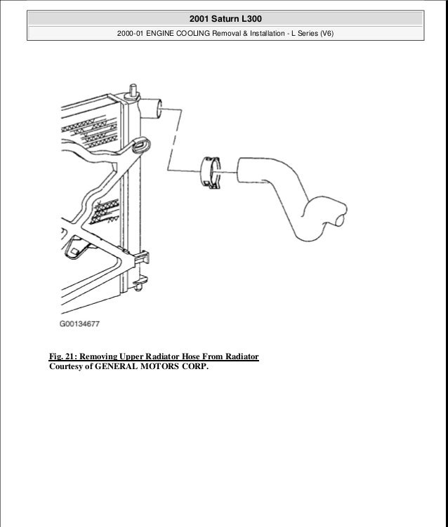 Saturn L200 Radiator Diagram Saturn L200 2002 Googlea4 Com