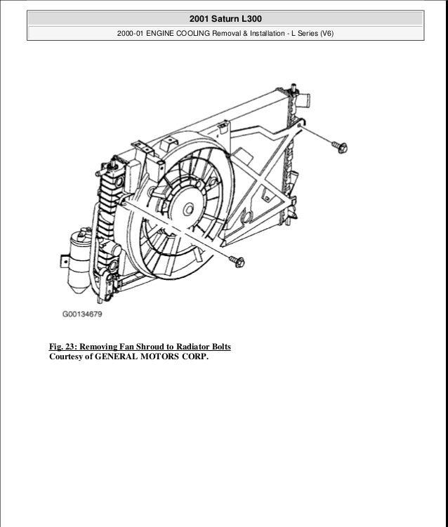 2000 01 engine cooling rh slideshare net Saturn Transmission Diagram Saturn Vue Parts Diagram