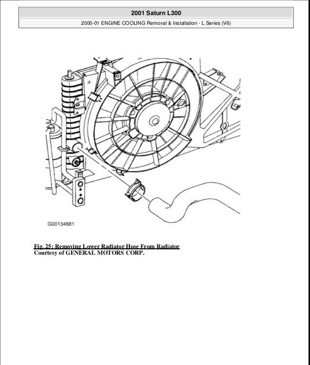 2000 01 engine cooling rh slideshare net 2006 saturn ion radiator diagram 2007 saturn aura radiator diagram
