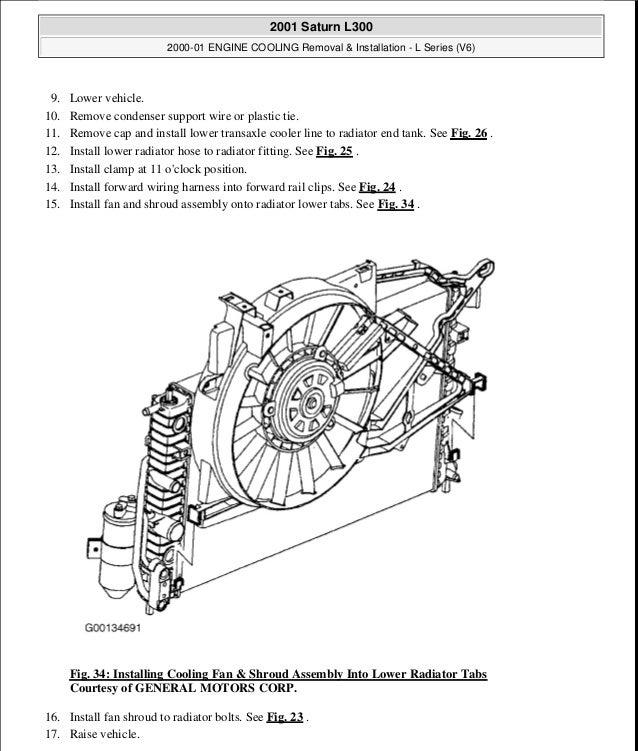 Saturn Sl1 Heating System Diagram - Wiring Circuit •