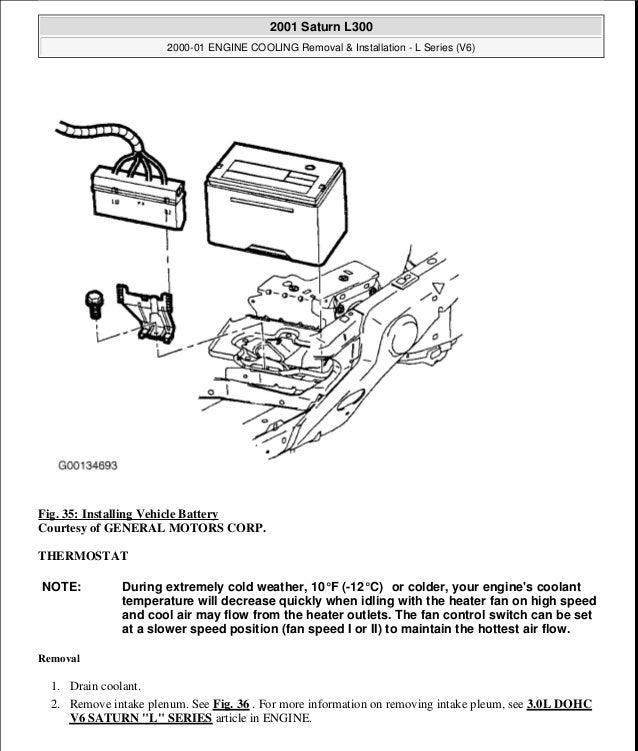 Super 2000 01 Engine Cooling Wiring Digital Resources Indicompassionincorg