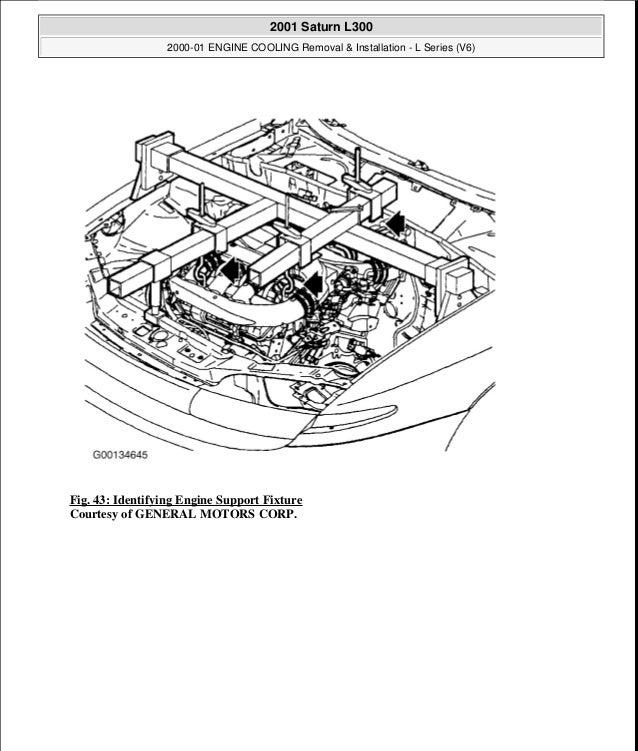 Cb Wiring Diagram saturn l300 engine diagram 74 cb 750 wiring diagram
