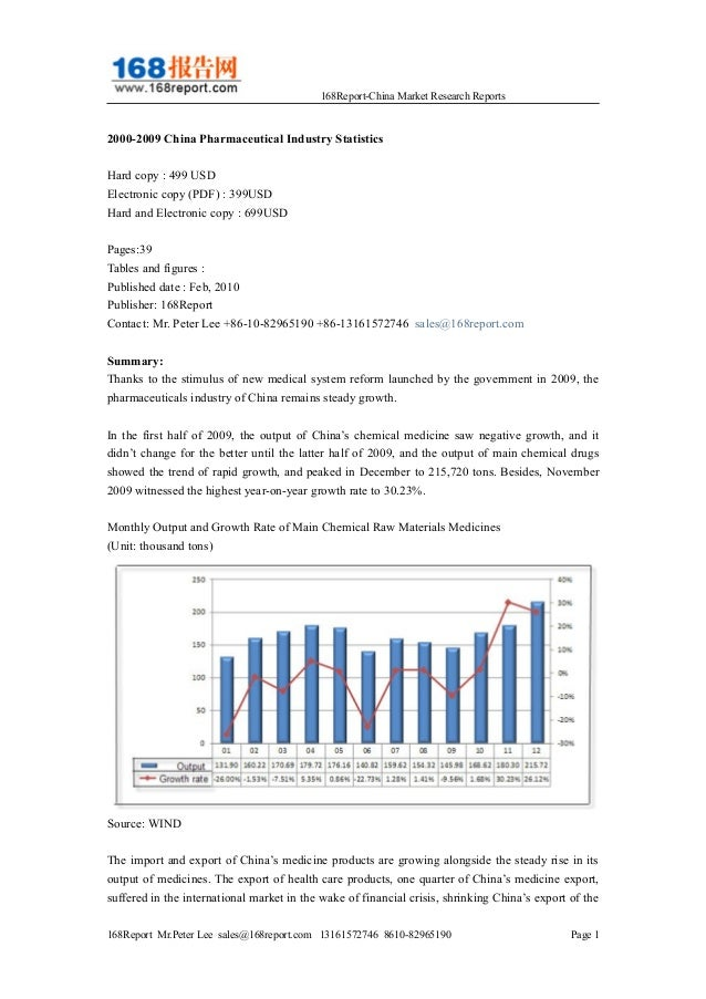 168Report-China Market Research Reports 2000-2009 China Pharmaceutical Industry Statistics Hard copy : 499 USD Electronic ...