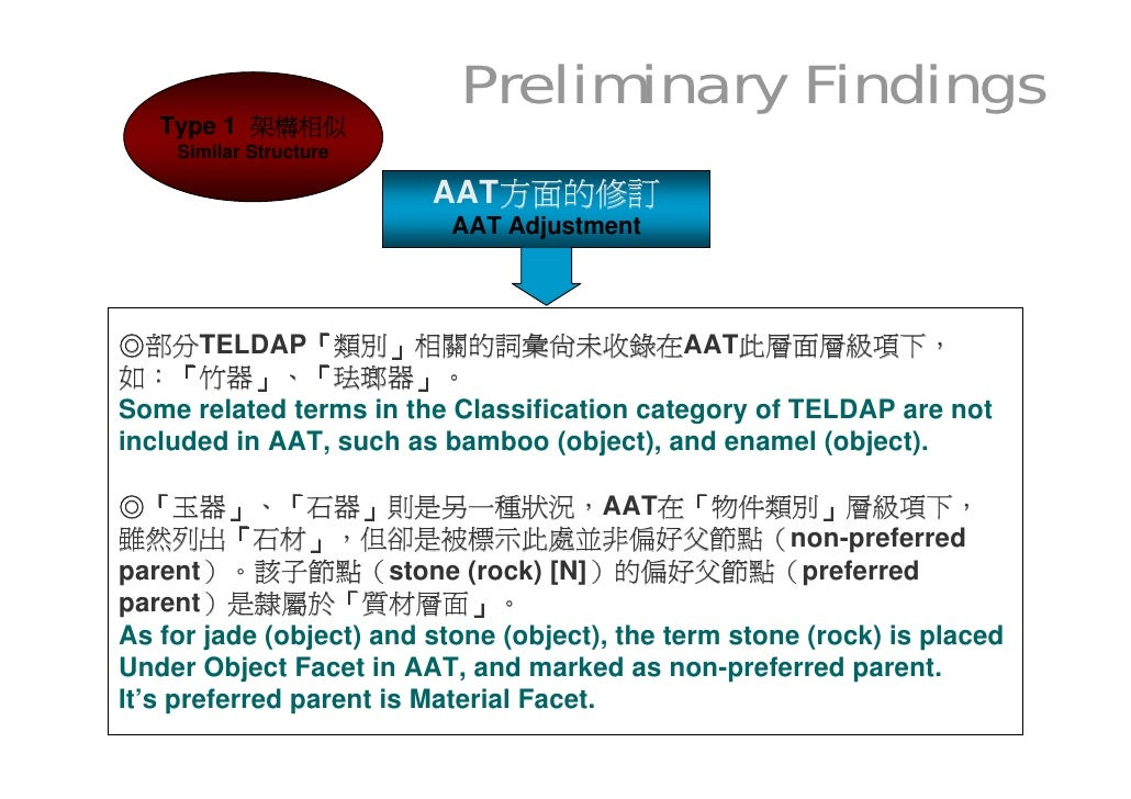 aat project