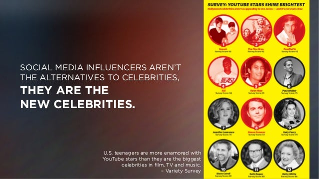 SOCIAL MEDIA INFLUENCERS AREN'T  THE ALTERNATIVES TO CELEBRITIES,  THEY ARE THE  NEW CELEBRITIES.  U.S. teenagers are more...