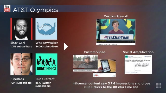 AT&T Olympics  Shay Carl  1.3M subscribers  Custom Pre-roll  Custom Video Social Amplification  FineBros  10M subscribers ...
