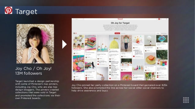 Target  Joy Cho / Oh Joy!  13M followers  Target launched a design partnership  with some of Pinterest's top pinners,  inc...