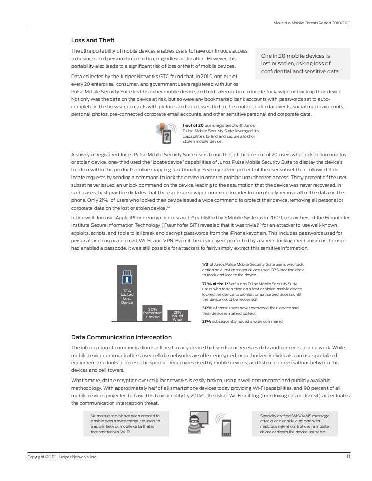 Malicious Mobile Threats report 2010/2011                         LossandTheft                         The ultra portabi...