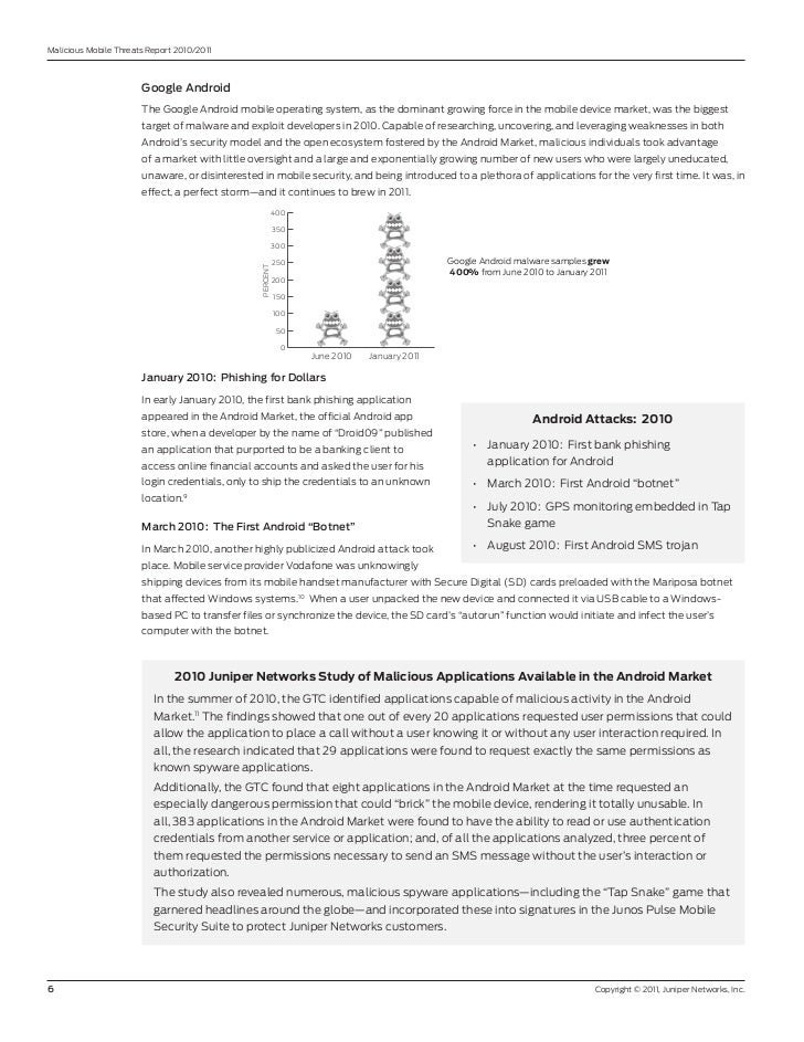 Malicious Mobile Threats report 2010/2011                       GoogleAndroid                       The Google android mo...