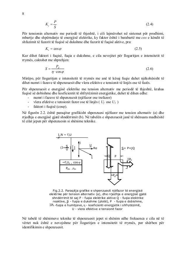 8 S P Ks (2.4) Për tensionin alternativ me periodë të thjeshtë, i cili lajmërohet në sistemet për prodhimi, mbartje dhe sh...