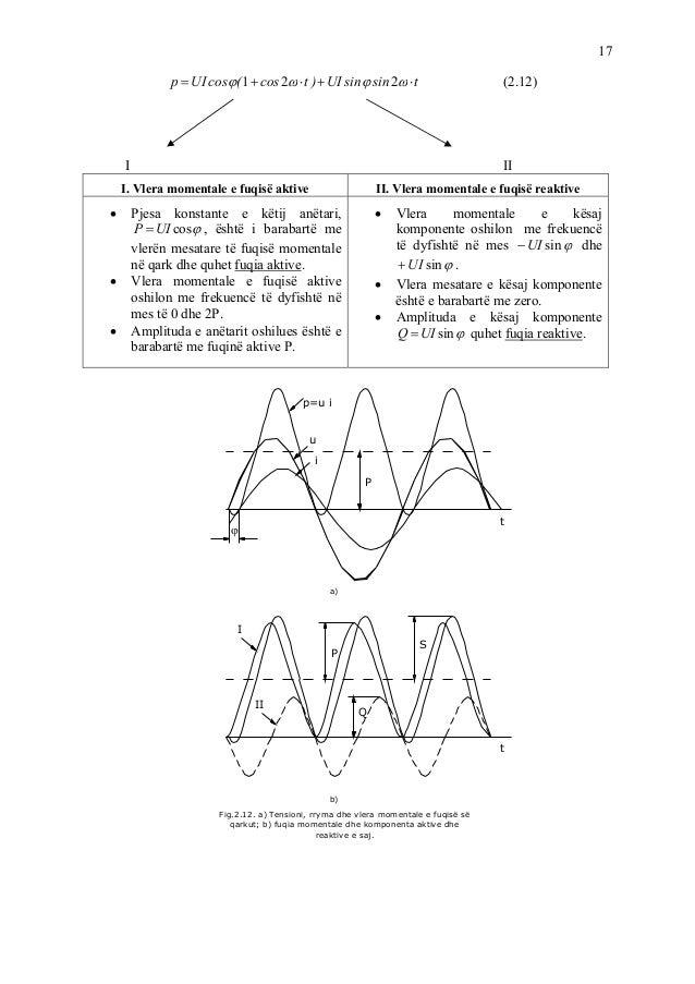 17 tsinsinUI)tcos(cosUIp 221 (2.12) I II I. Vlera momentale e fuqisë aktive II. Vlera momentale e fuqisë reaktive Pjesa ko...