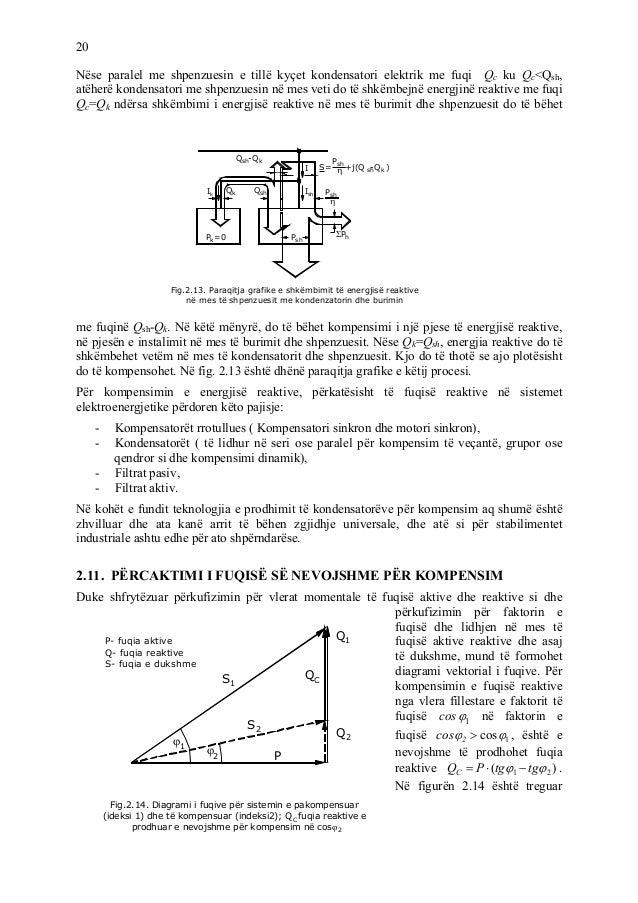 20 Qc=Qk ndërsa shkëmbimi i energjisë reaktive në mes të burimit dhe shpenzuesit do të bëhet e në sistemet ensatori sinkro...