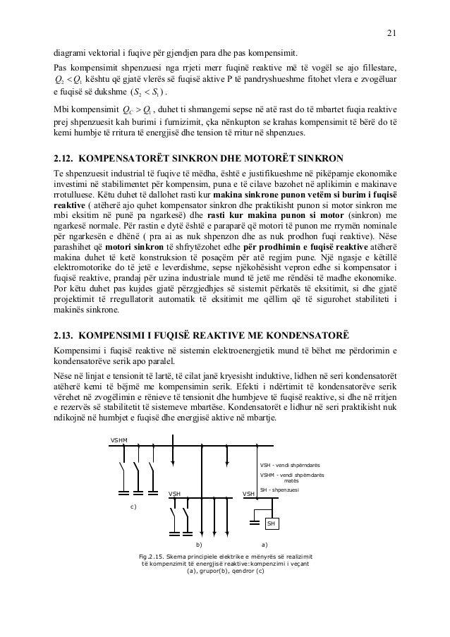 21 diagrami vektorial i fuqive për gjendjen para dhe pas kompensimit. Pas kompensimit shpenzuesi nga rrjeti merr fuqinë re...