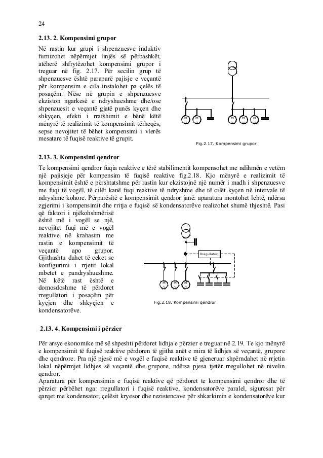 24 2.13. 2. Kompensimi grupor ë rastin kur grupi i shpenzuesve induktivN furnizohet nëpërmjet linjës atëherë shfrytëzohet ...