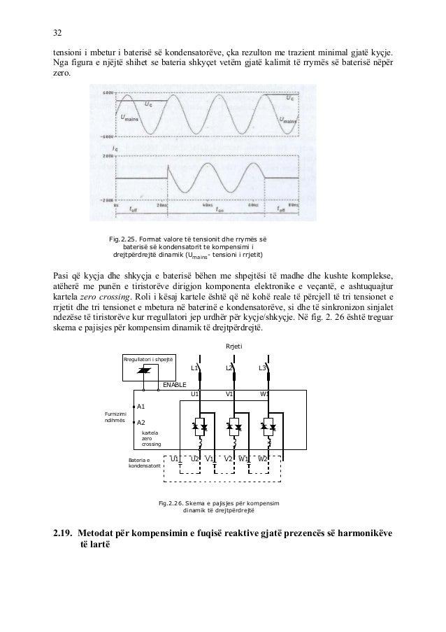 32 tensioni i mbetur i baterisë së kondensatorëve, çka rezulton me trazient minimal gjatë kyçje. Nga figura e njëjtë shihe...