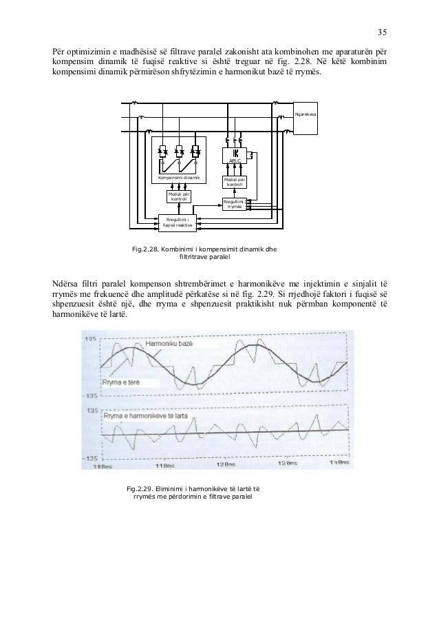 35 Për optimizimin e madhësisë së filtrave paralel zakonisht ata kombinohen me aparaturën për kompensim dinamik të fuqisë ...