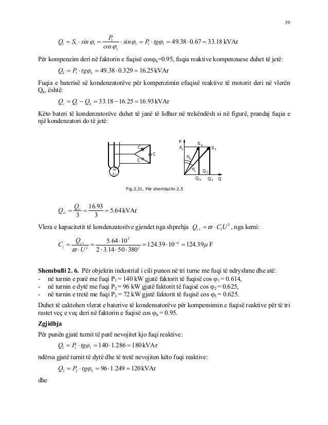 39 18336703849111 1 1 111 ...tgPsin cos P sinSQ kVAr Për kompenzim deri në faktorin e fuqisë cos k=0.95, fuqia reaktive ko...