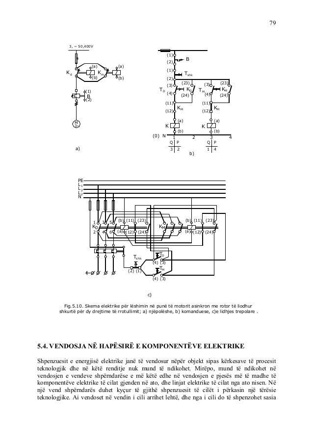 Instalime elektrike