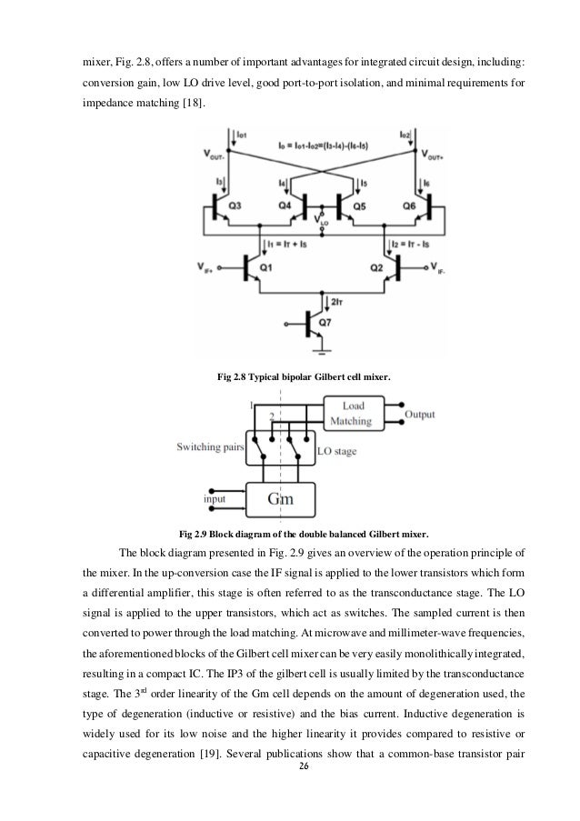 gilbert cell mixer thesis In this thesis, different strategies for the implementation of analog correla-   practically, the gilbert cell could operate as a mixer, the main difference between .