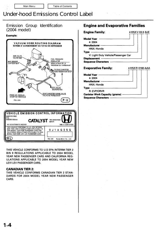 2000 Acura 3 5 Rl Service Repair Manual