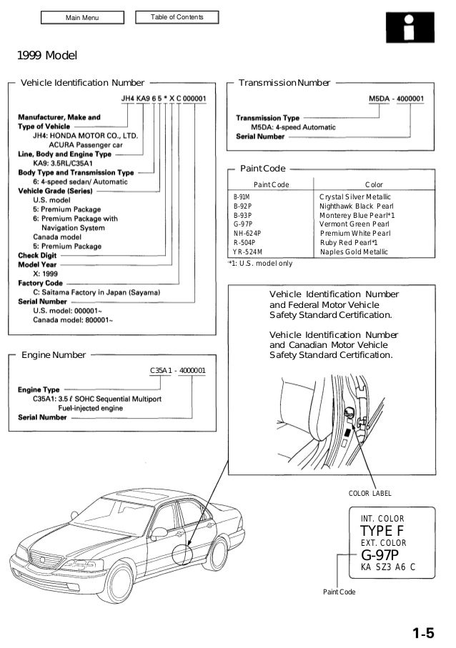 2000 Acura 3 5 Rl Service Repair Manual
