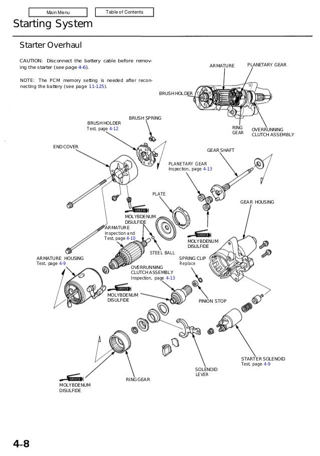 2000 acura 3.5 rl service repair manual