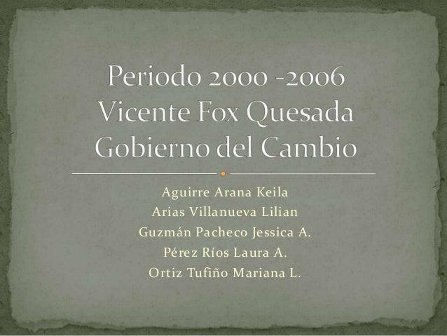 Aguirre Arana KeilaArias Villanueva LilianGuzmán Pacheco Jessica A.Pérez Ríos Laura A.Ortiz Tufiño Mariana L.