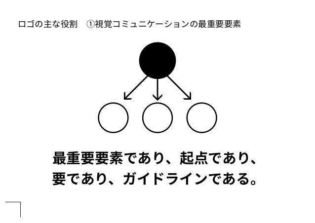 ロゴ 10
