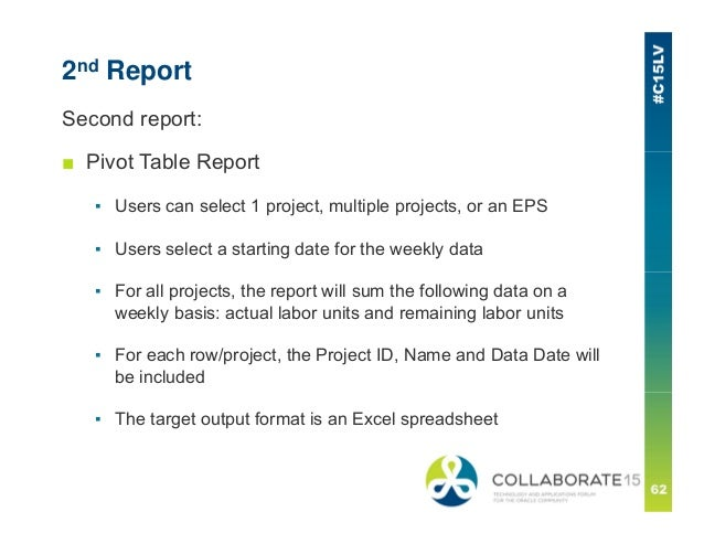 ready to use status report
