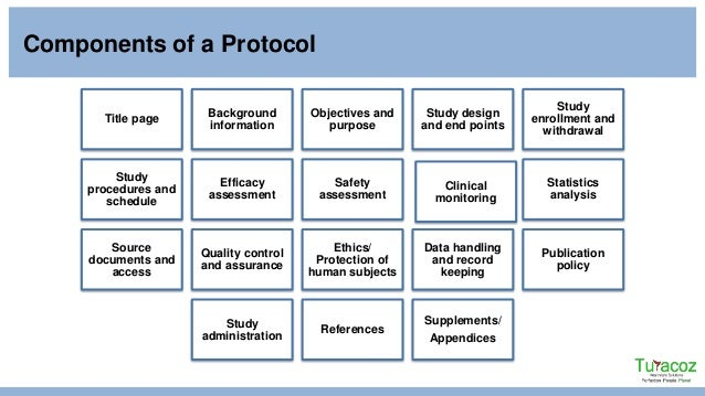 Clinical Trial Protocol Development | Clinical Research ...