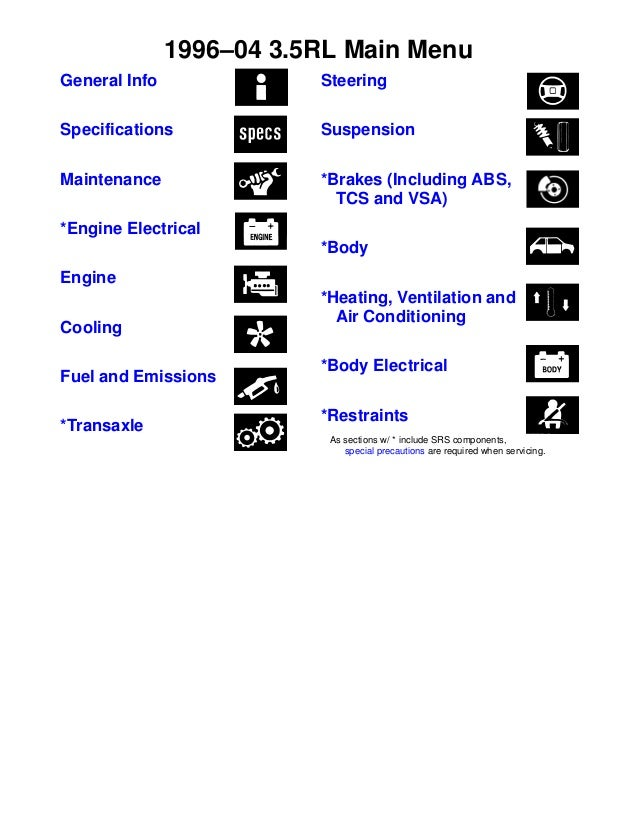 2001 acura 3 5 rl service repair manual rh slideshare net Acura Service Manual Acura Owners Manual PDF