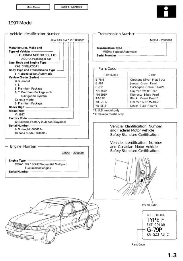 2001 acura 3 5 rl service repair manual rh slideshare net 1999 Acura RL Owner's Manual Acura TL Type S