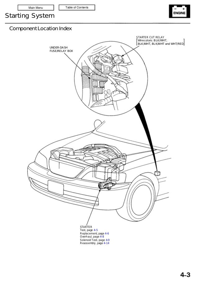 2001 acura 3.5 rl service repair manual